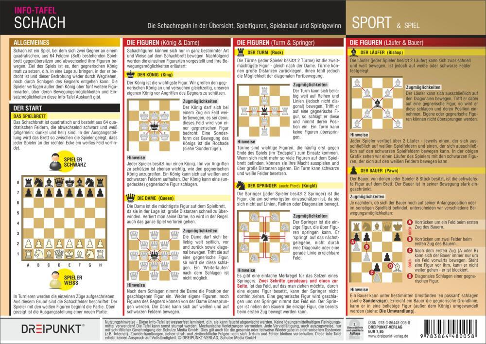 Schach - Regeln - Schachregeln in der Übersicht von Schulze, Michael ...