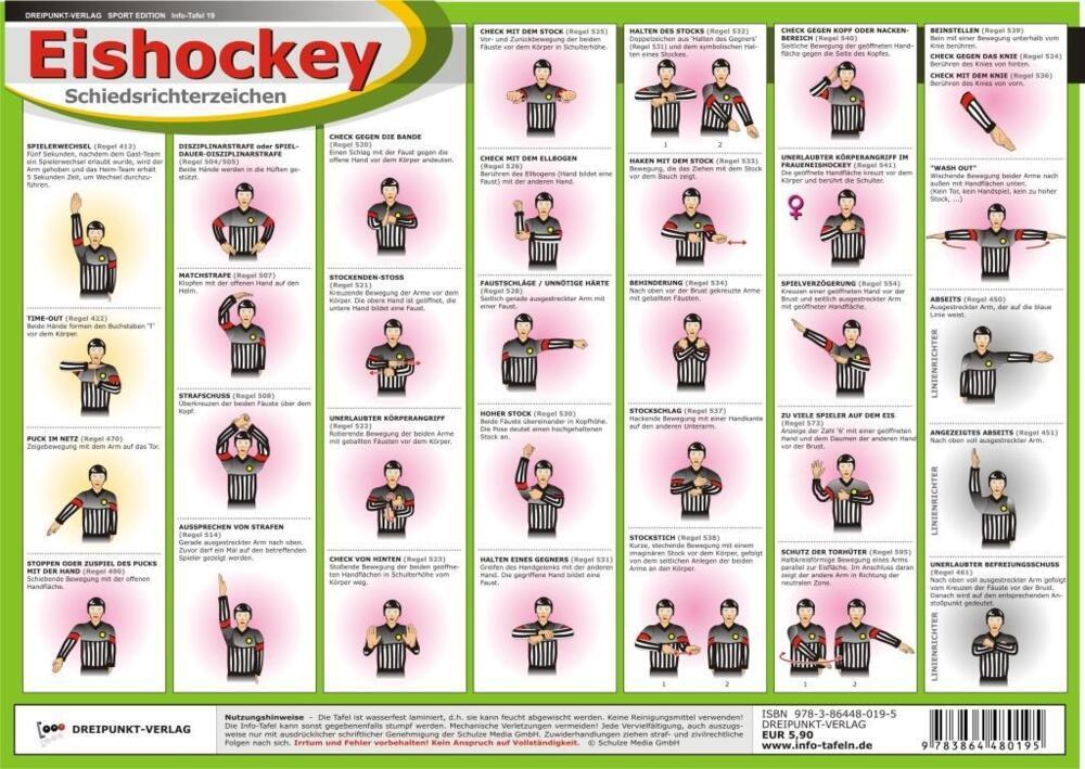 Eishockey Strafen